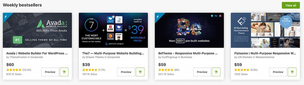 Wordpress themas verkopen als digitaal product