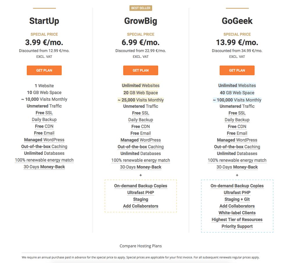 SiteGround webhosting pakketten